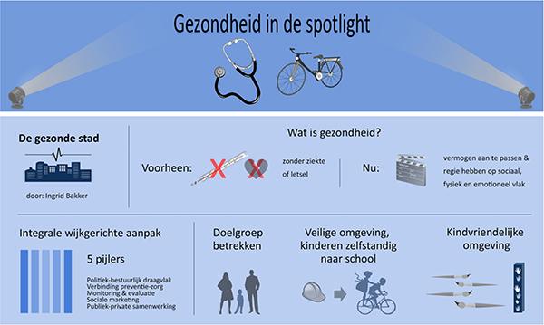 fietsen voor een gezonde stad